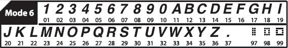 points janome skyline s5 mode 6 lettres et chiffres